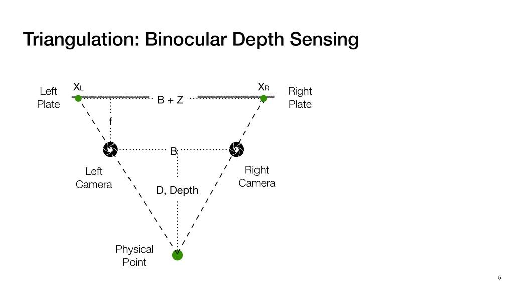 Triangulation: Binocular Depth Sensing 5 Physic...