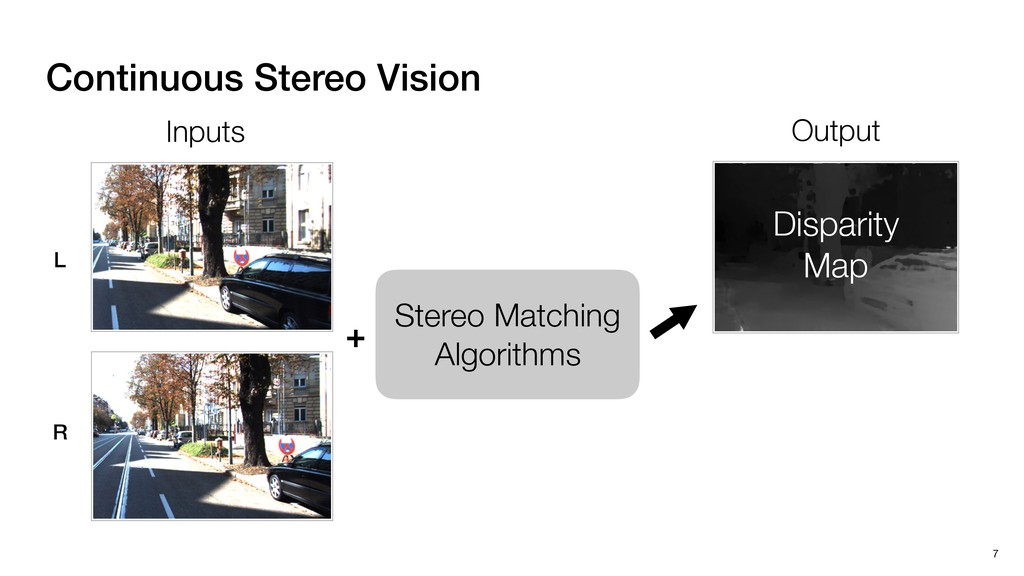 Stereo Matching Algorithms Continuous Stereo Vi...