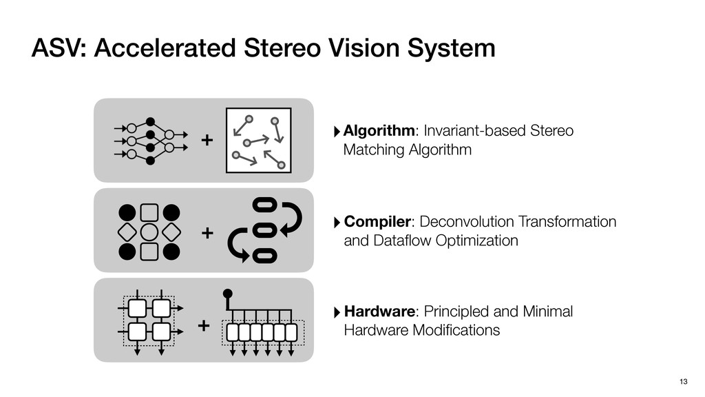 ASV: Accelerated Stereo Vision System 13 ‣Algor...