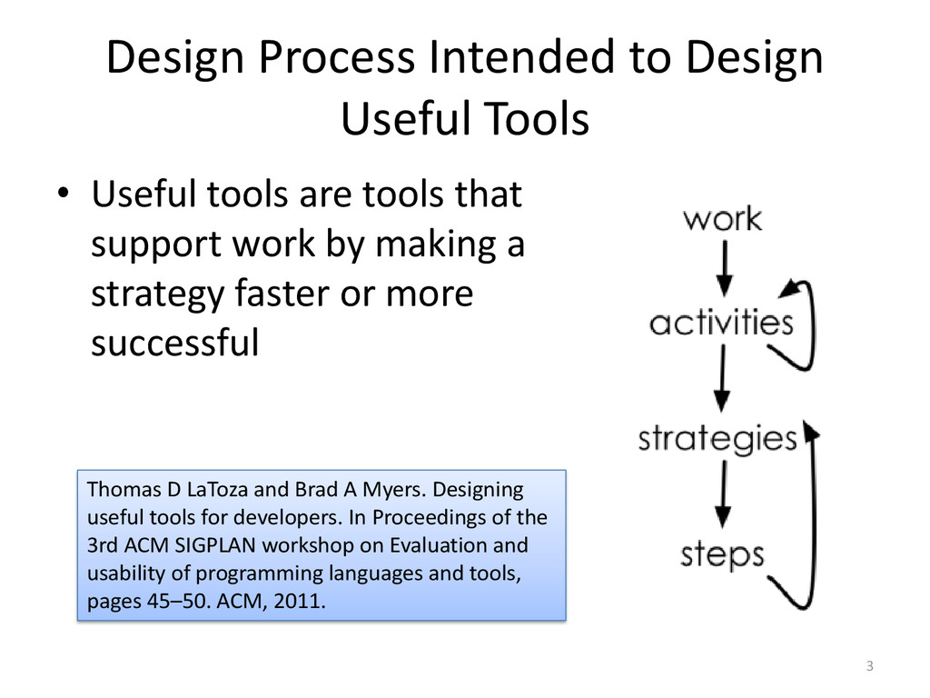 Design Process Intended to Design Useful Tools ...