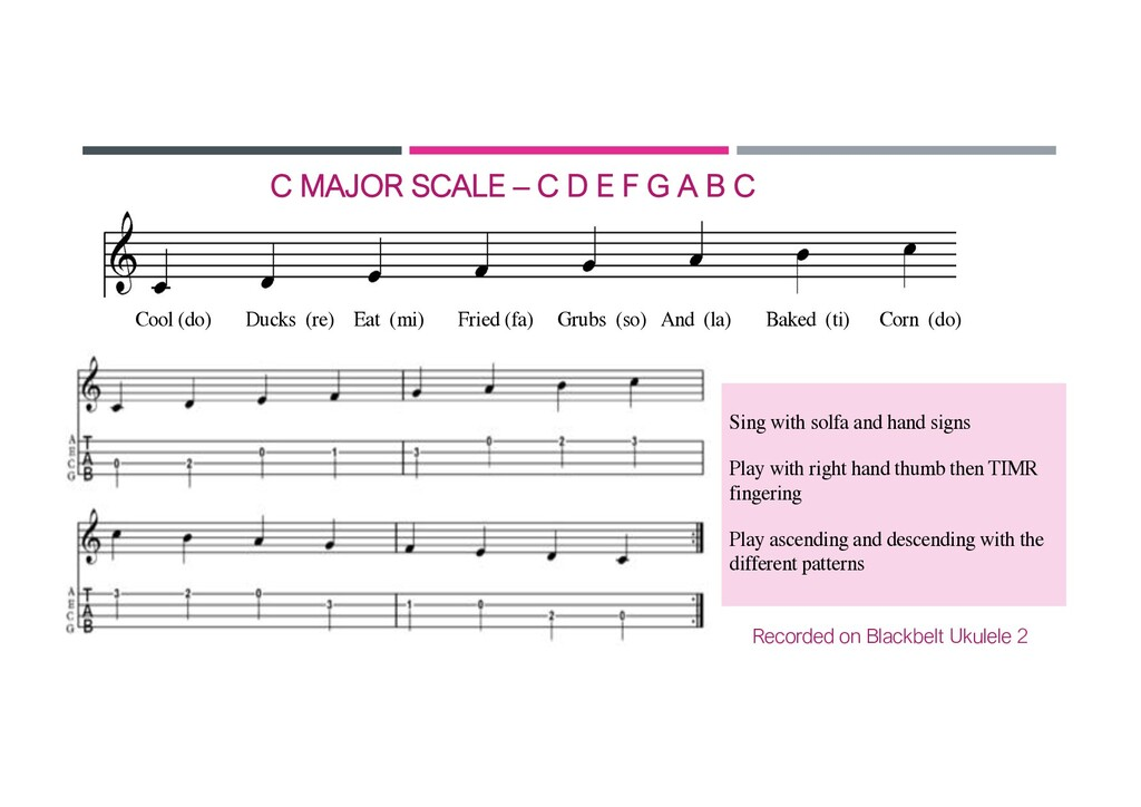 C MAJOR SCALE – C D E F G A B C Cool (do) Ducks...