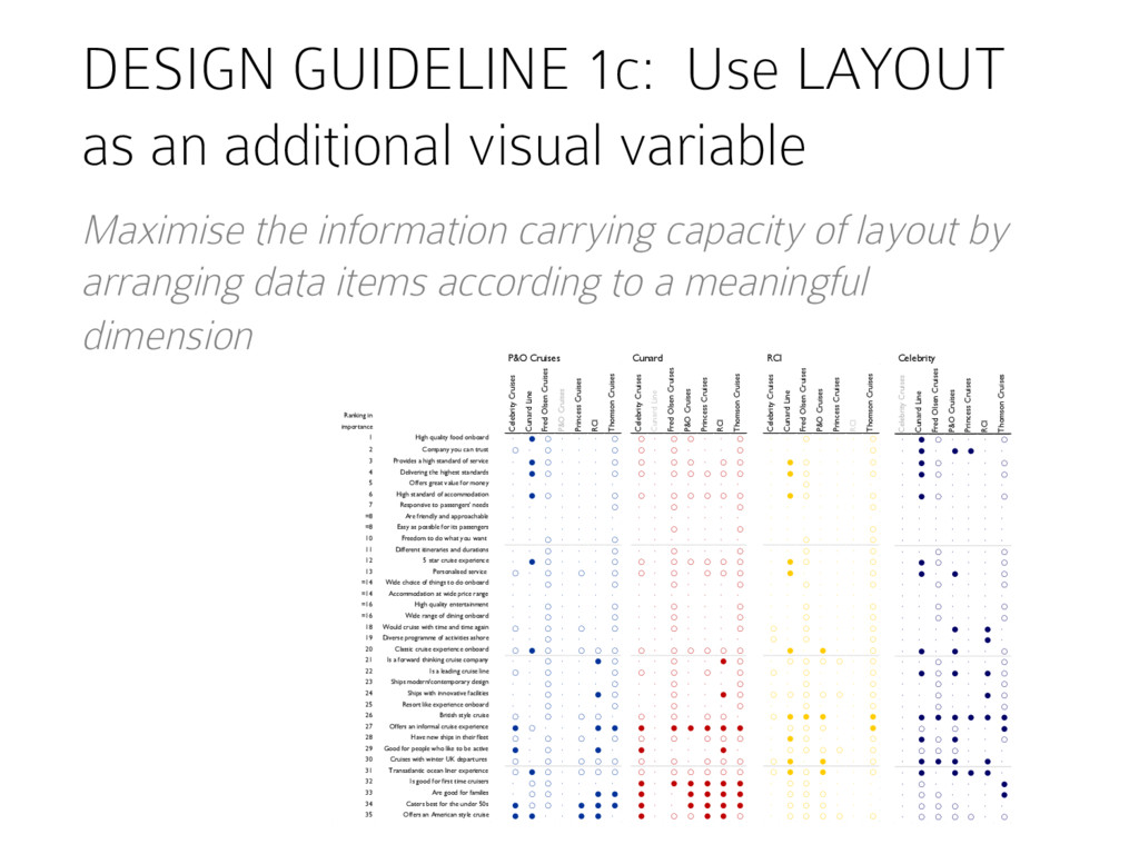 DESIGN GUIDELINE 1c: Use LAYOUT as an additiona...