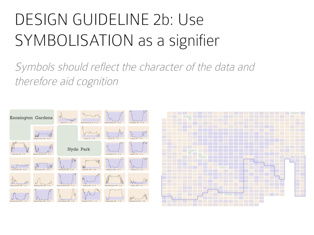 DESIGN GUIDELINE 2b: Use SYMBOLISATION as a sig...