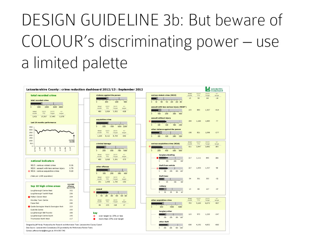 DESIGN GUIDELINE 3b: But beware of COLOUR's dis...