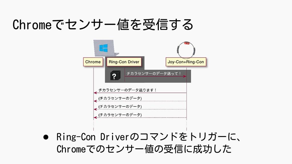 Chromeでセンサー値を受信する ● Ring-Con Driverのコマンドをトリガーに、...