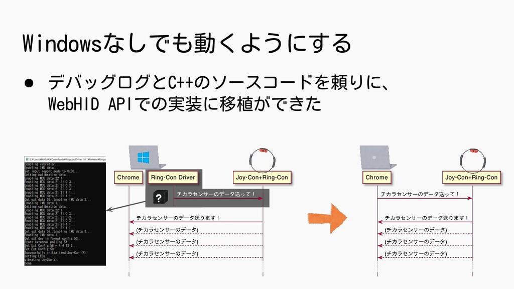 Windowsなしでも動くようにする ● デバッグログとC++のソースコードを頼りに、 Web...