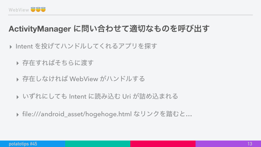 WebView  ActivityManager ʹ໰͍߹Θͤͯద੾ͳ΋ͷΛݺͼग़͢ ▸ In...
