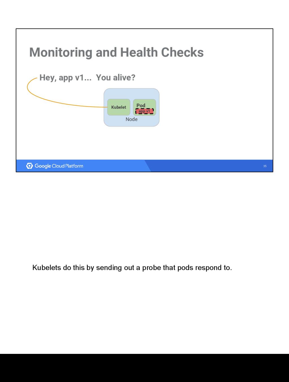 35 Monitoring and Health Checks Hey, app v1... ...