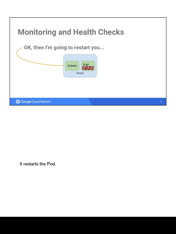 37 Monitoring and Health Checks OK, then I'm go...