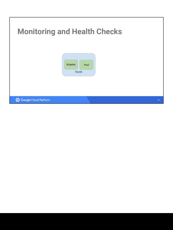 38 Monitoring and Health Checks Node Kubelet Pod