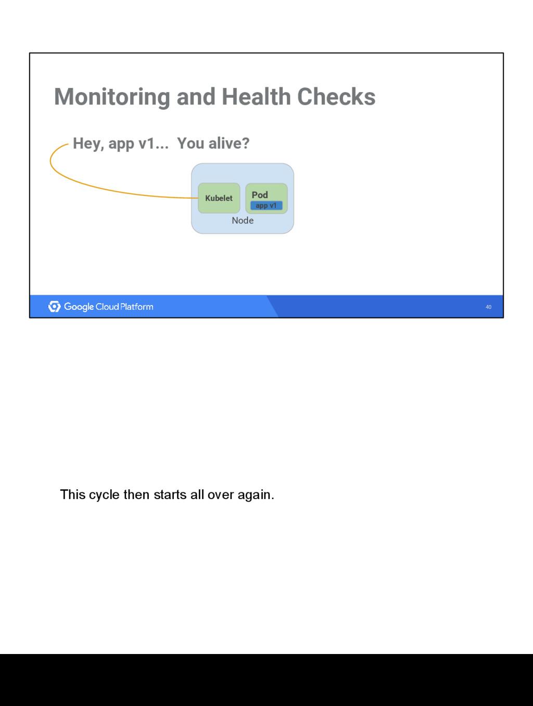 40 Monitoring and Health Checks Node Kubelet He...