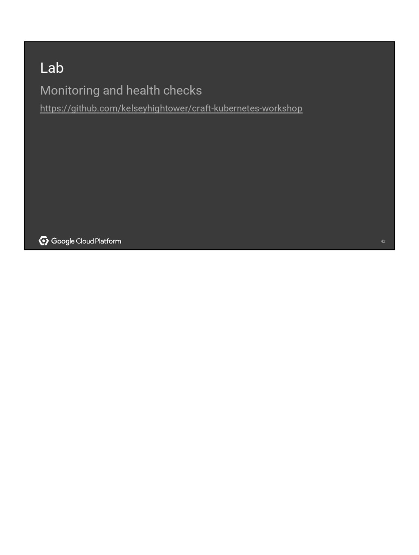 42 42 Lab Monitoring and health checks https://...