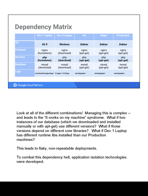 7 Dependency Matrix Dev 1 Laptop Dev 2 Laptop Q...