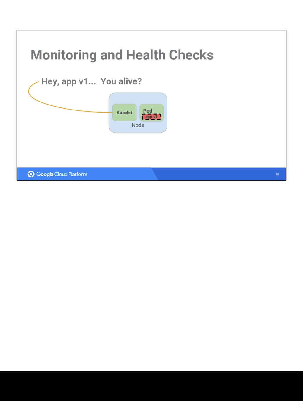 87 Monitoring and Health Checks Hey, app v1... ...