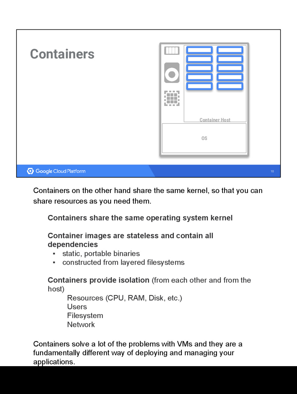 10 Container Host OS Containers Containers on t...
