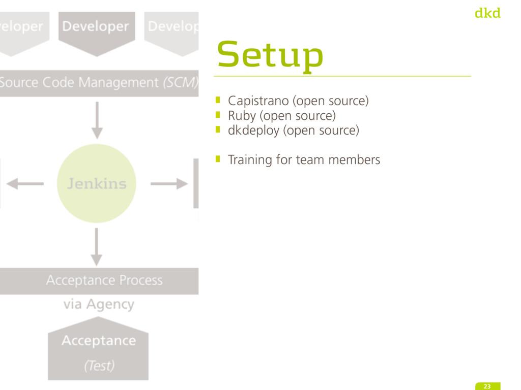 Setup Capistrano (open source) Ruby (open sourc...
