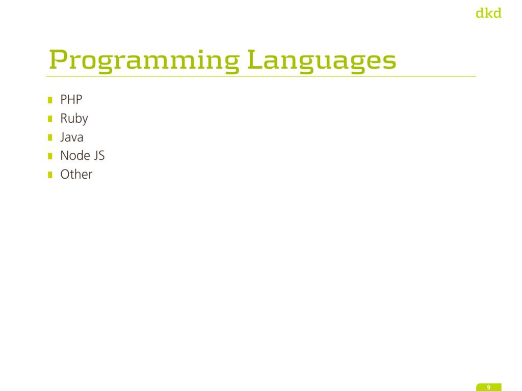 PHP Ruby Java Node JS Other 9 Programming Langu...