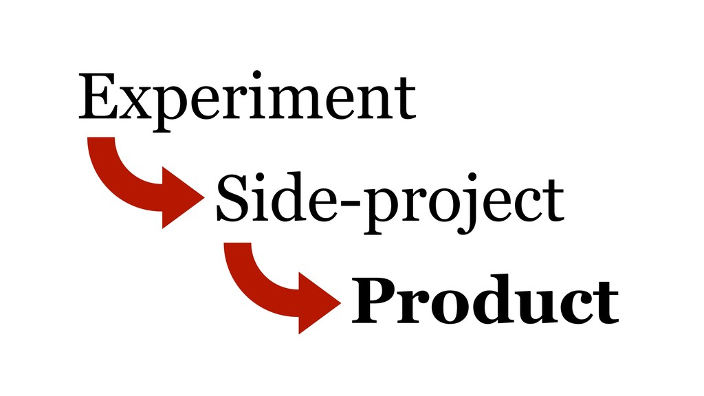 Experiment Side-project Product