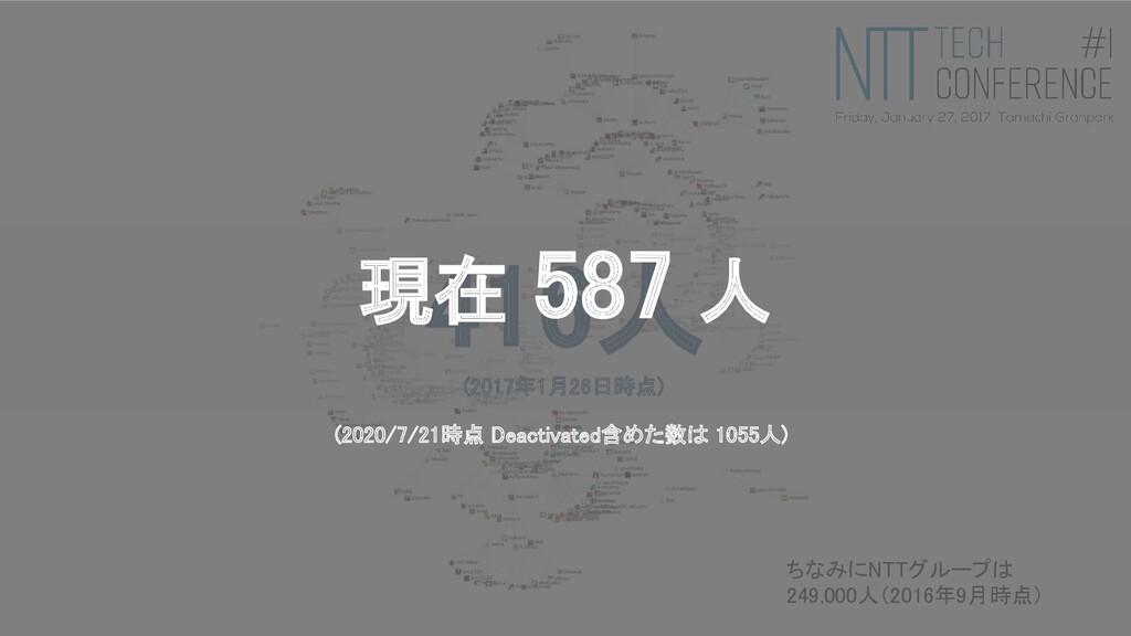 416人 (2017年1月26日時点)  ちなみにNTTグループは  249,000人(...