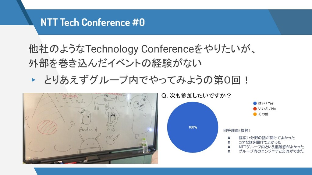 NTT Tech Conference #0 他社のようなTechnology Confere...