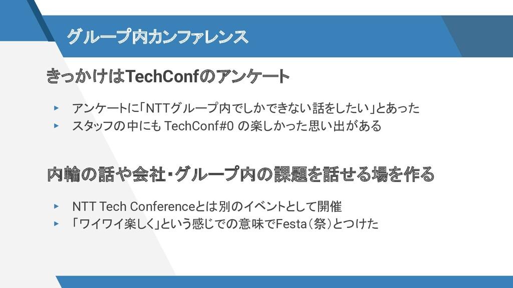 グループ内カンファレンス きっかけはTechConfのアンケート ▸ アンケートに「NTTグル...