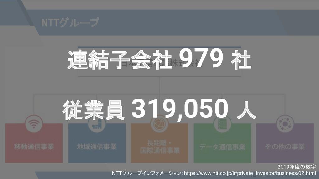 NTTグループ 連結子会社 979 社 従業員 319,050 人 2019年度の数字 NTT...