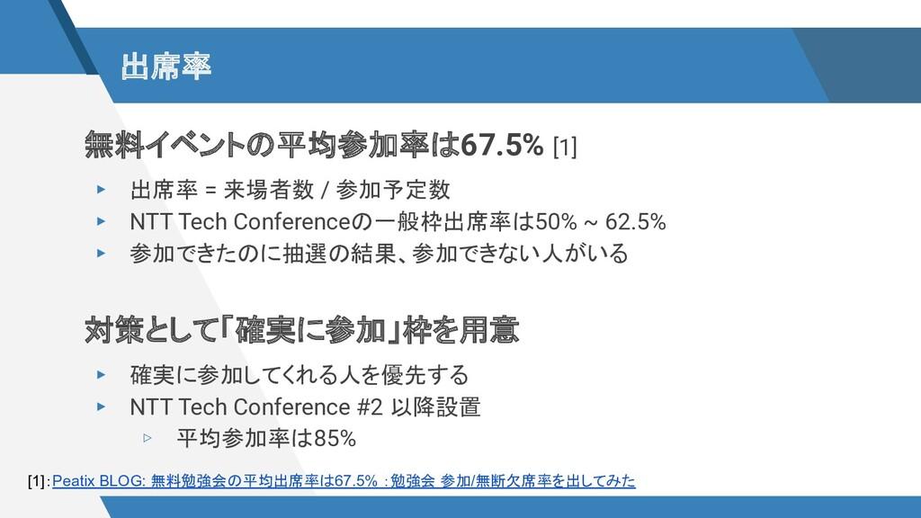出席率 無料イベントの平均参加率は67.5% [1] ▸ 出席率 = 来場者数 / 参加予定数...