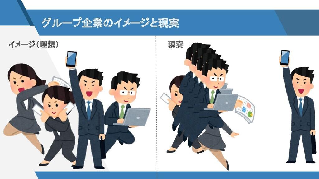 イメージ(理想) グループ企業のイメージと現実 現実