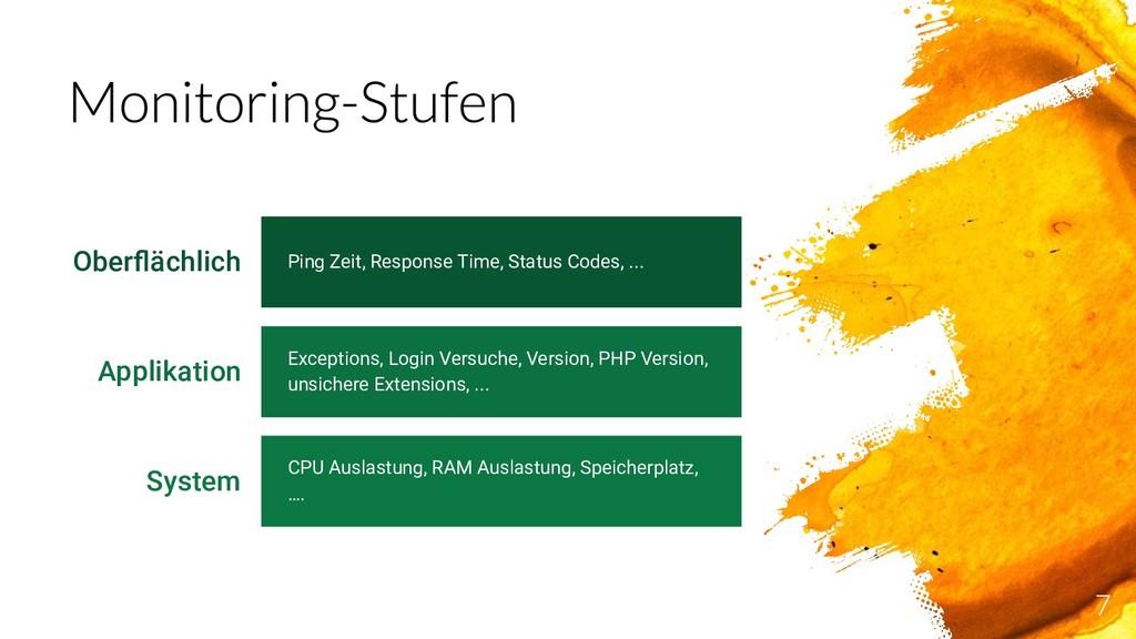 Oberflächlich Ping Zeit, Response Time, Status C...