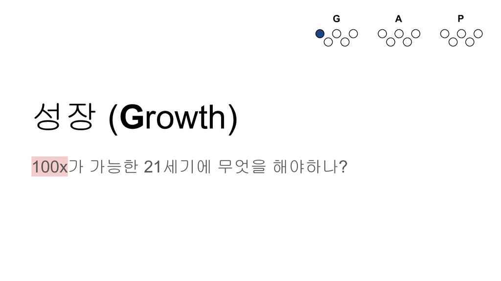 성장 (Growth) 100x가 가능한 21세기에 무엇을 해야하나? G A P
