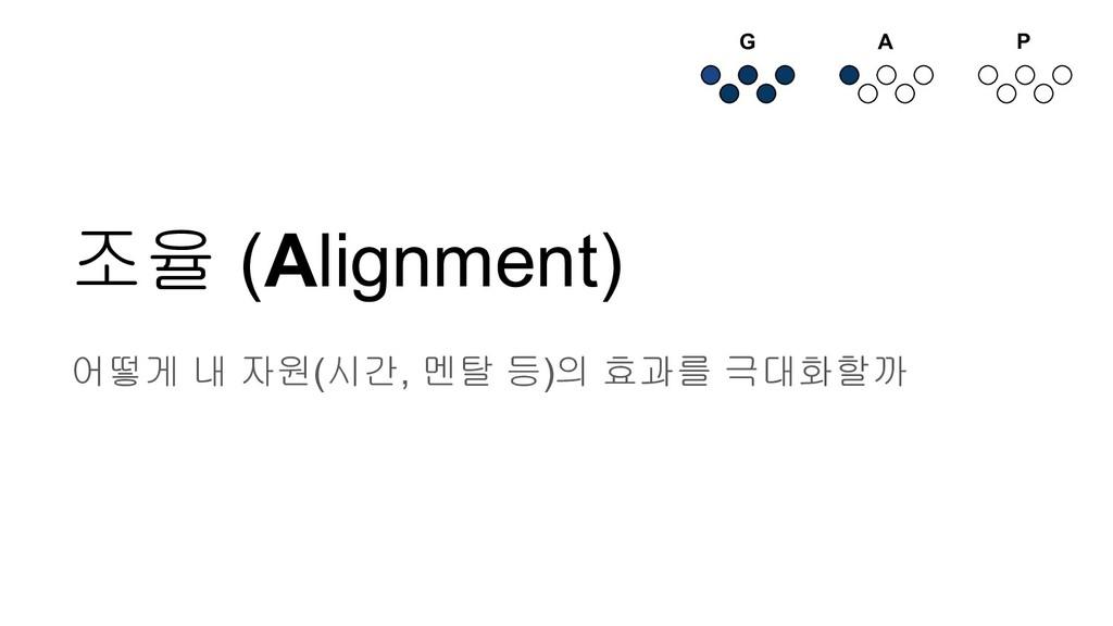 조율 (Alignment) 어떻게 내 자원(시간, 멘탈 등)의 효과를 극대화할까 G ...
