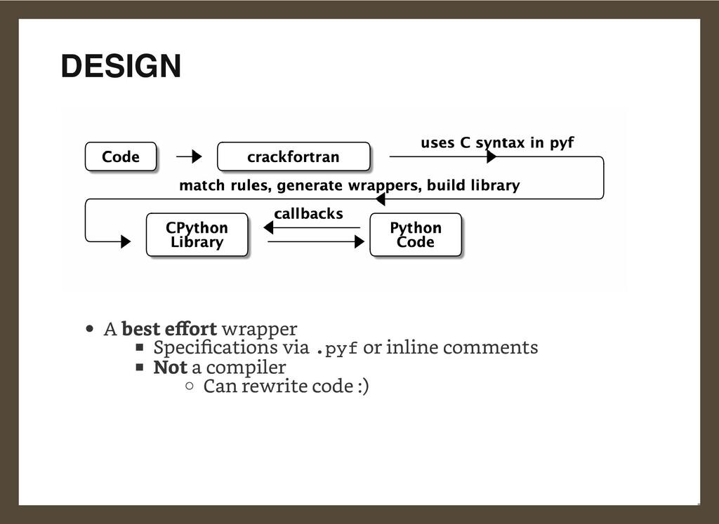 DESIGN A best effort wrapper Specifications via...
