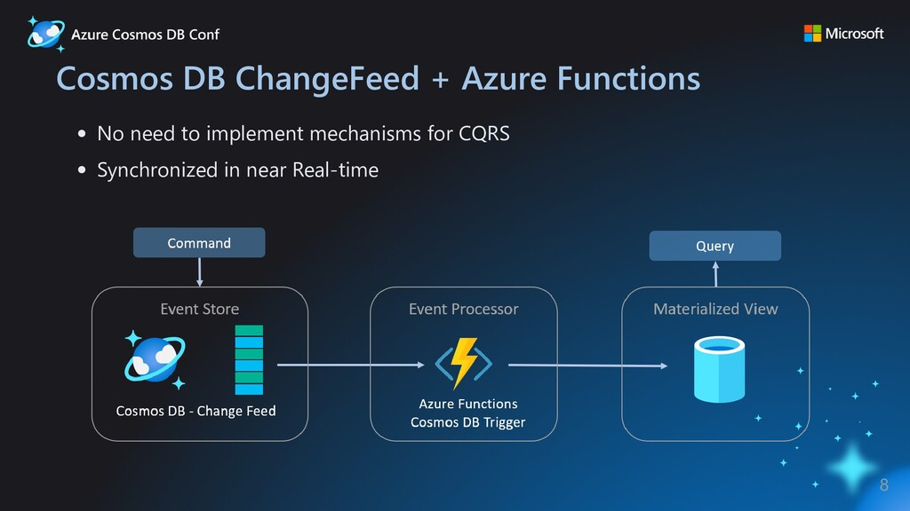 Cosmos DB ChangeFeed + Azure Functions No need ...