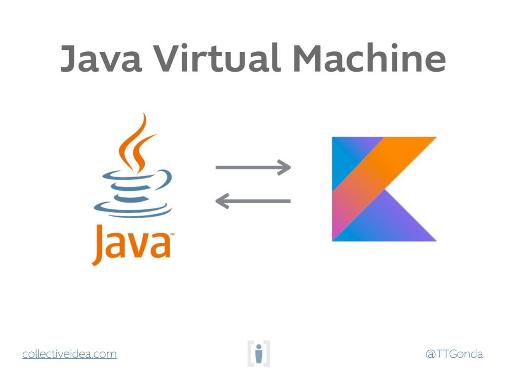 @TTGonda collectiveidea.com Java Virtual Machine