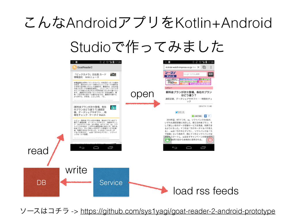 ͜ΜͳAndroidΞϓϦΛKotlin+Android StudioͰ࡞ͬͯΈ·ͨ͠ ope...