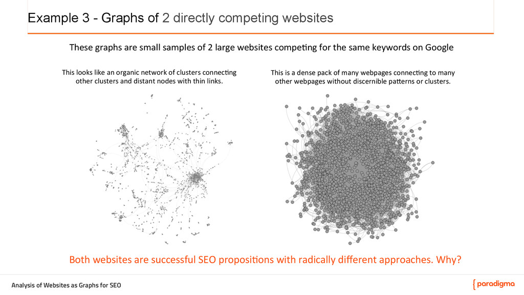 Analysis of Websites as Graphs for SEO Example ...