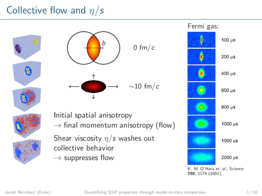 Collective flow and η/s b 0 fm/c ∼10 fm/c Initia...