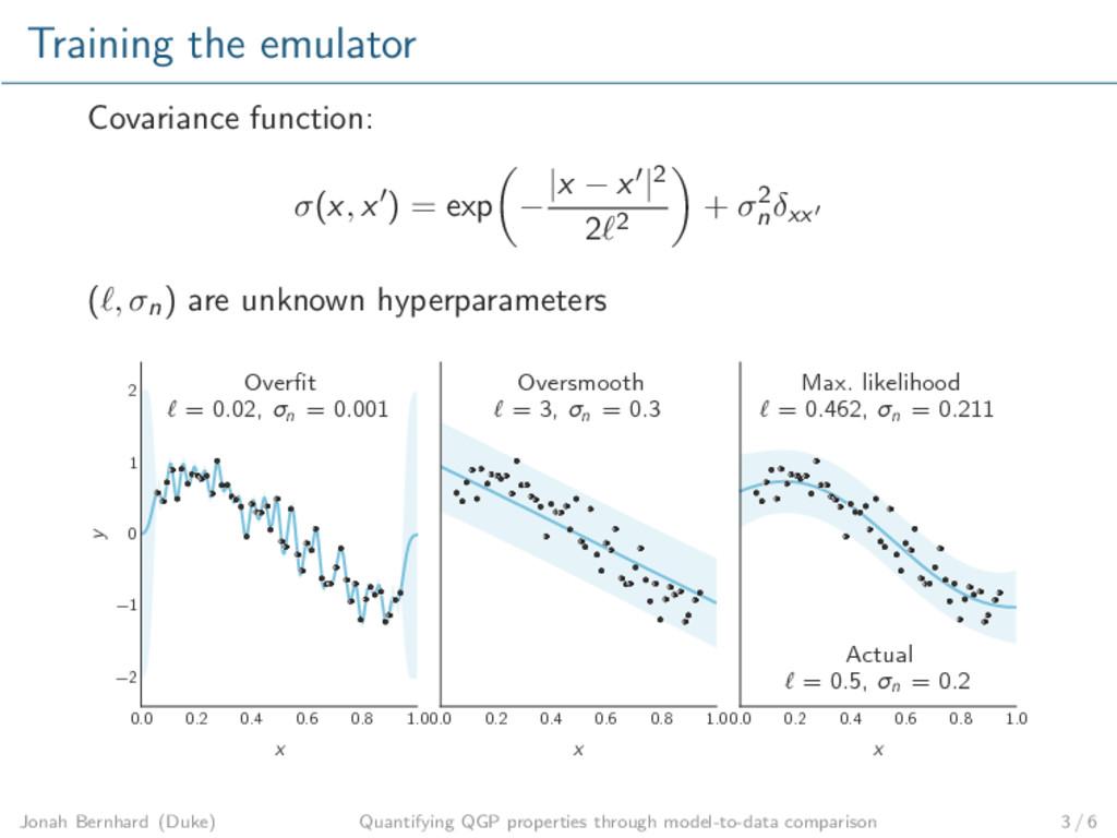 Training the emulator Covariance function: σ(x,...