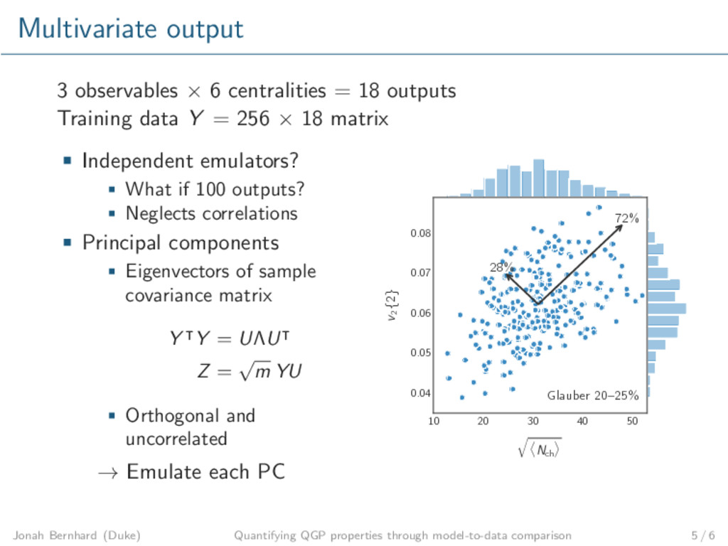 Multivariate output 3 observables × 6 centralit...