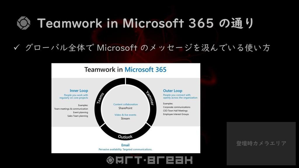 登壇時カメラエリア Teamwork in Microsoft 365 の通り ✓ グローバル...