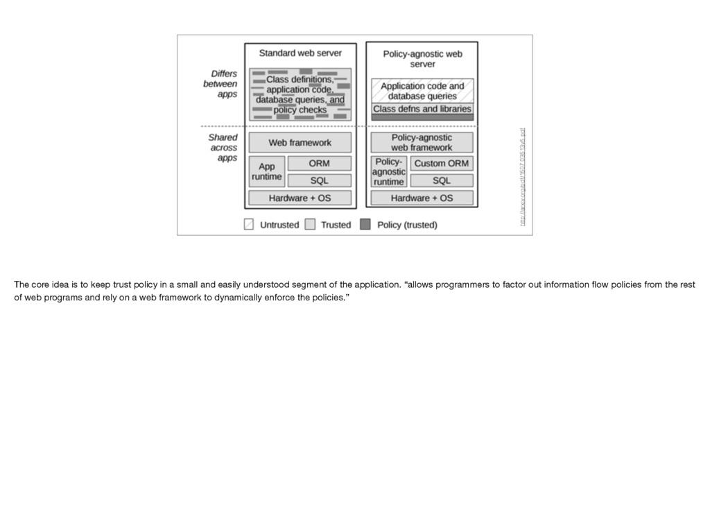http://arxiv.org/pdf/1507.03513v5.pdf The core ...