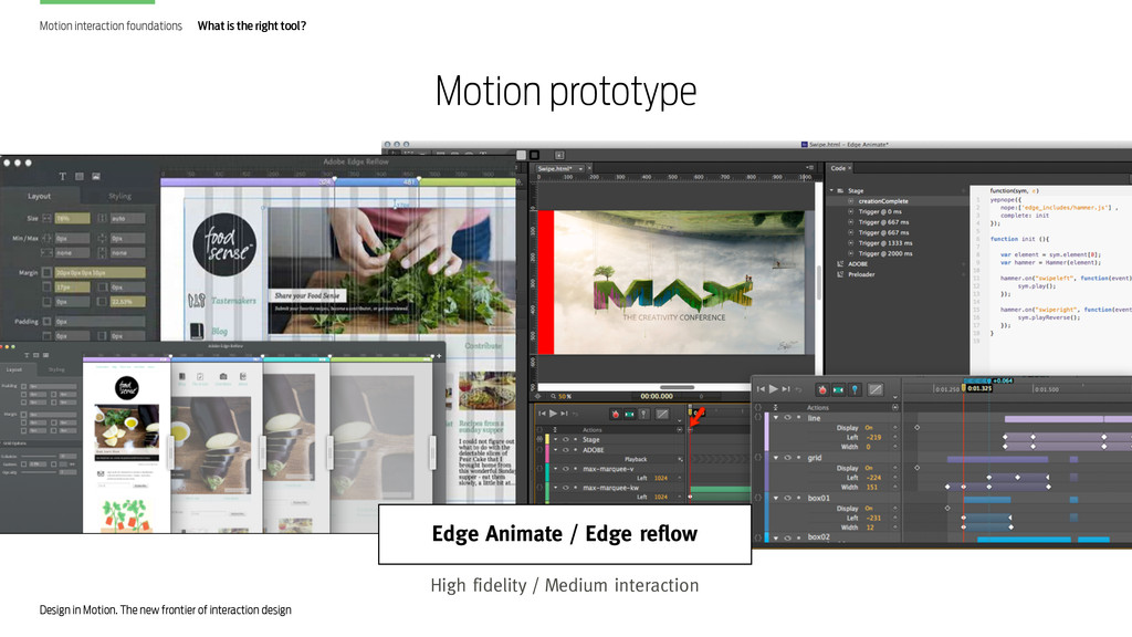 Design in Motion. The new frontier of interacti...
