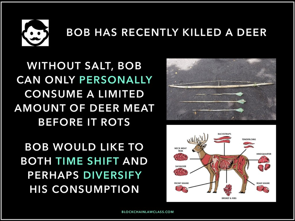 BOB HAS RECENTLY KILLED A DEER BOB WOULD LIKE T...