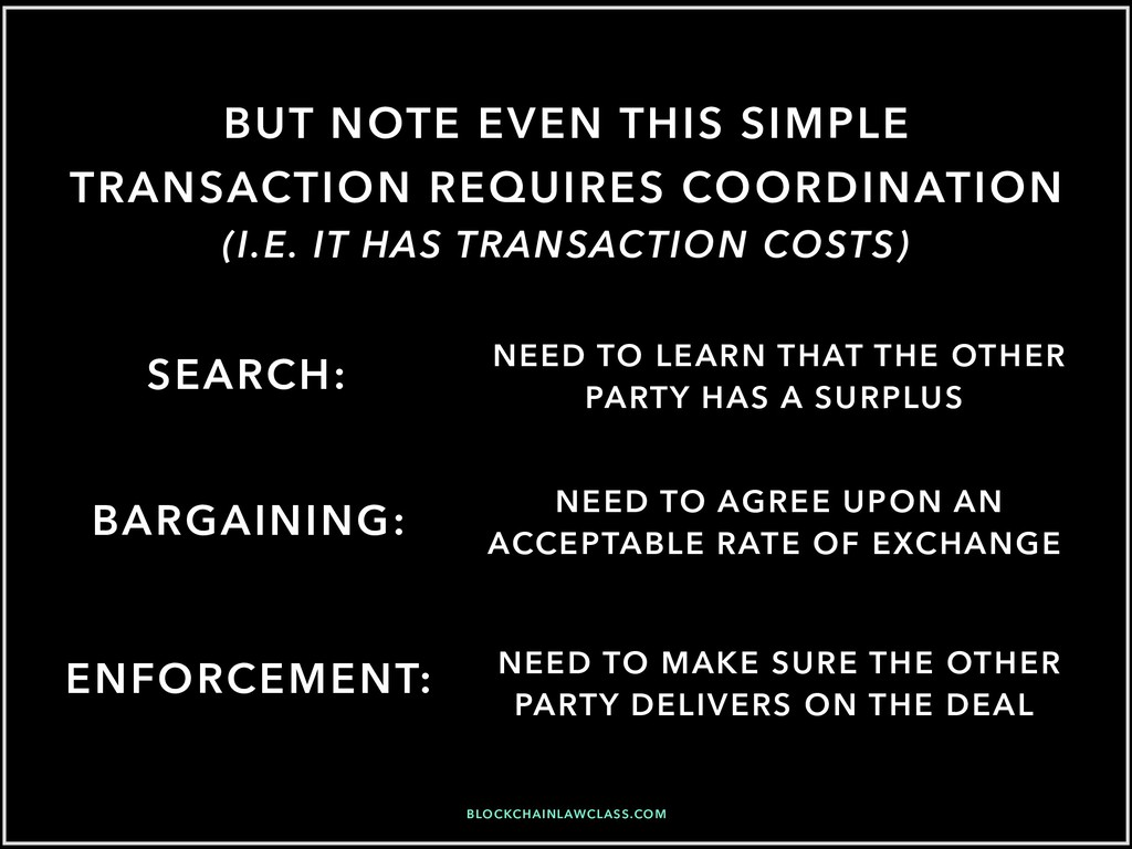 BUT NOTE EVEN THIS SIMPLE TRANSACTION REQUIRES ...