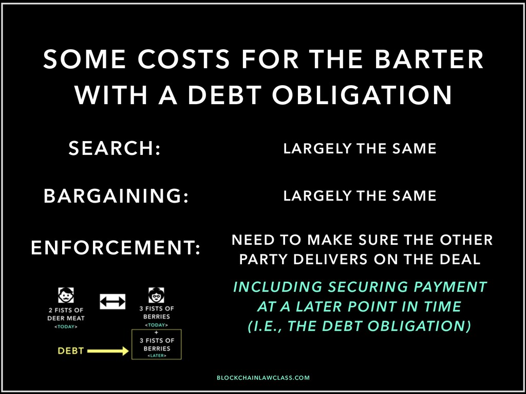 SOME COSTS FOR THE BARTER WITH A DEBT OBLIGATIO...