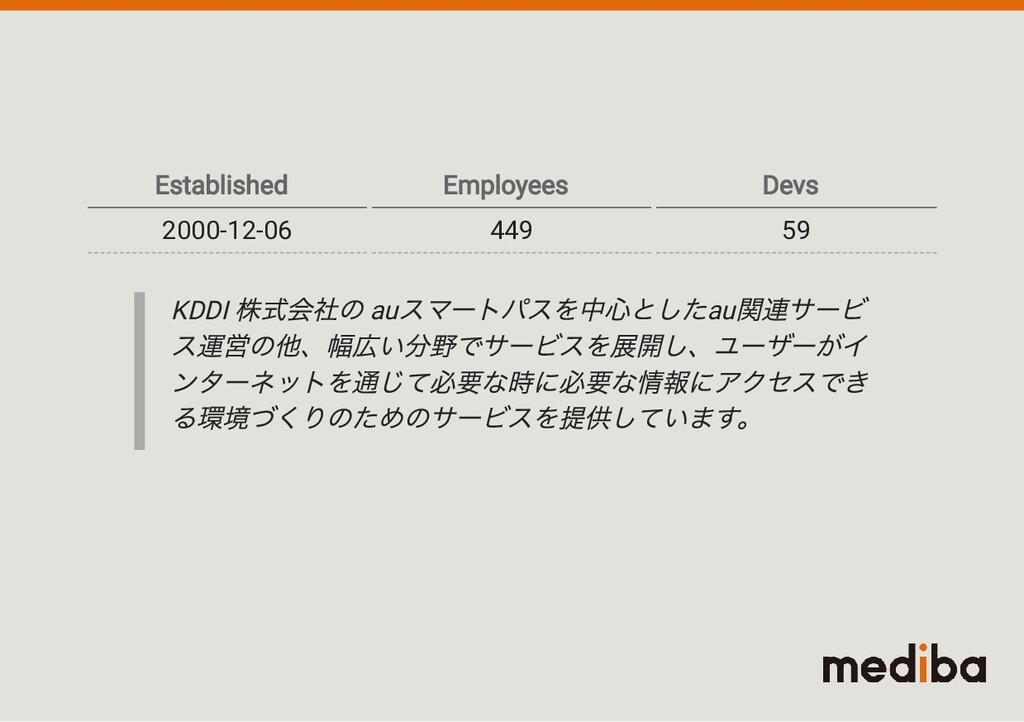 Established Employees Devs 2000-12-06 449 59 KD...