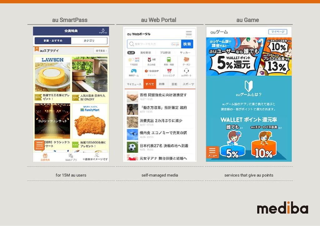 au SmartPass au Web Portal au Game for 15M au u...