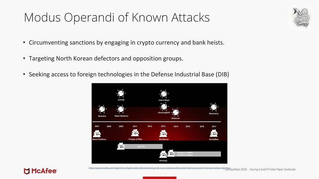 Modus Operandi of Known Attacks • Circumventing...