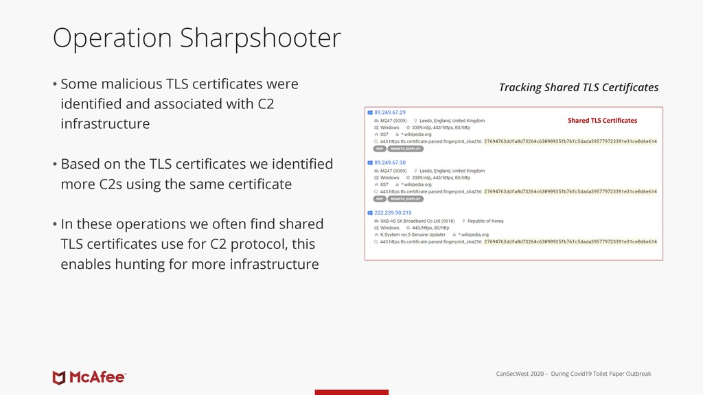 Operation Sharpshooter • Some malicious TLS cer...