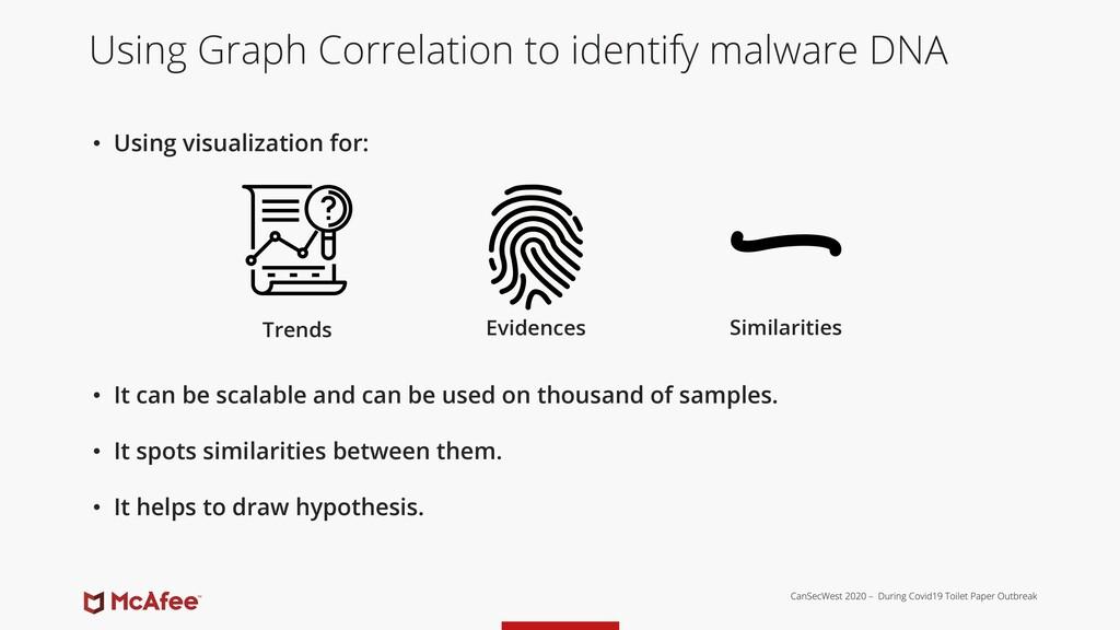 Using Graph Correlation to identify malware DNA...